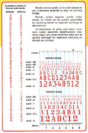 AAG/AAR alphanumberal