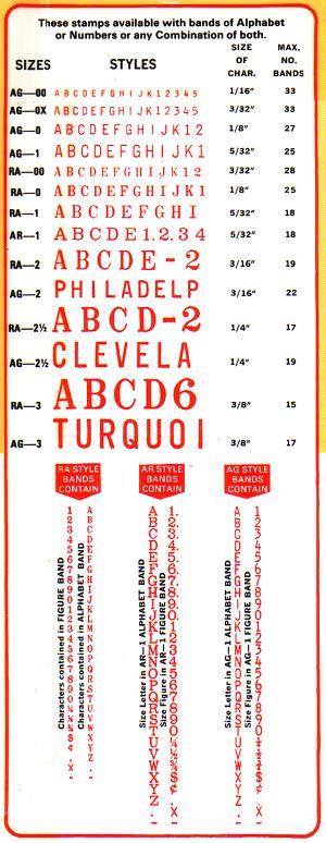 AG/AR alpha-numeric stamp